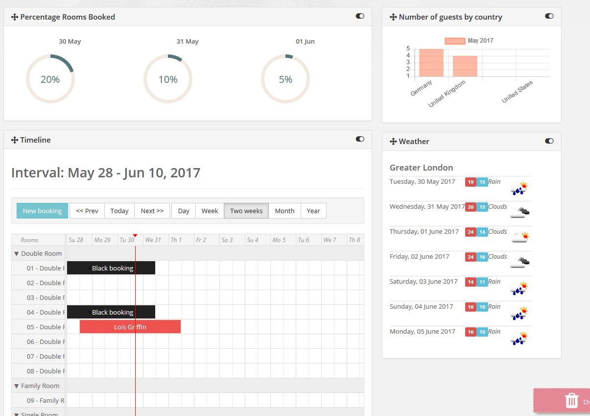dynamic property manager dashboard