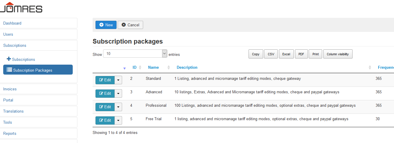 subscrption packages